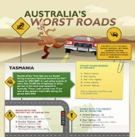 Worst roads in Tasmania infographic